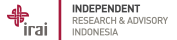 Independent Research & Advisory Indonesia